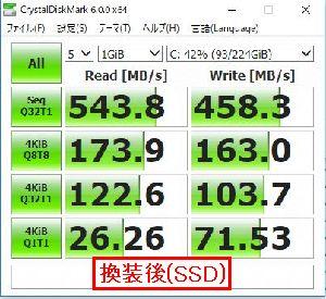 デスクトップパソコンにおける「CrystalDiskMark 6」によるSSDの読取・書込速度測定結果画像