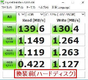 デスクトップパソコンにおける「CrystalDiskMark 6」によるハードディスクの読取・書込速度測定結果画像