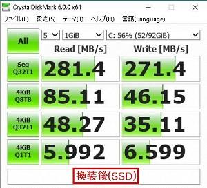 ノートパソコンにおける「CrystalDiskMark 6」によるSSDの読取・書込速度測定結果画像