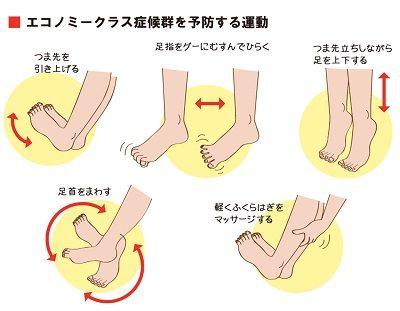 エコノミー症候群を予防する運動を示す図の画像