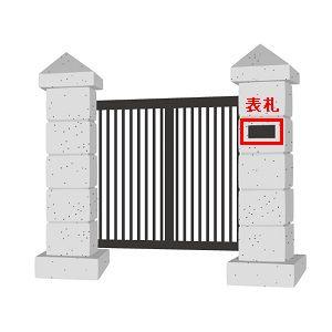 門の右側に「表札」があるイラスト画像