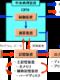 【Windows】「パソコンの概要(仕組み、ハードウェアとソフトウェア、Windows、MS Officeなど)」について